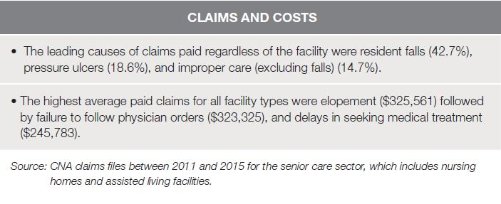 Claims and Costs