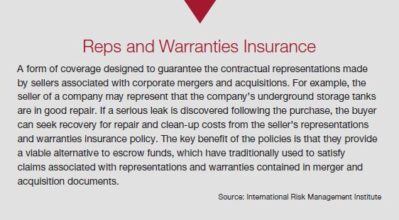 Reps and Warranties Insurance
